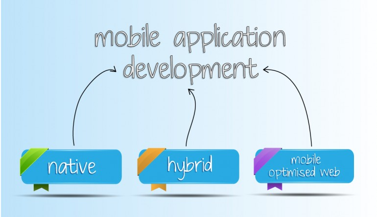 native, web or hybrid applications?