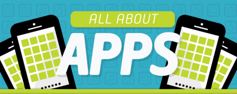 all about apps