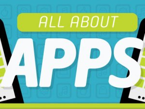 All About Apps, or: Why You Should Go Mobile
